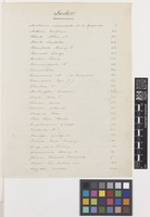 Index of authors for Volume 218 of the Directors' Correspondence to the Royal Botanic Gardens, Kew; four page item comprising four images; folio i